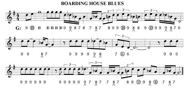 Harmonica harmonica tabs songs : Harmonica : blues harmonica tabs Blues Harmonica as well as Blues ...