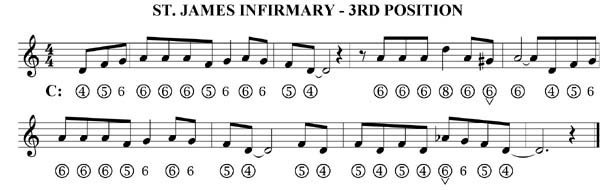 Harmonica harmonica tabs in d : MINOR KEY BLUES HARP