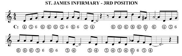 Harmonica harmonica tabs modern songs : Harmonica : harmonica tabs modern songs Harmonica Tabs Modern ...