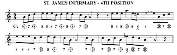 Harmonica blues harmonica tabs in c : MINOR KEY BLUES HARP