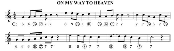Harmonica u00bb Harmonica Tabs Gospel - Music Sheets, Tablature, Chords and Lyrics