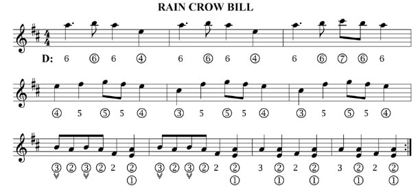 Harmonica u00bb Harmonica Tabs In D - Music Sheets, Tablature, Chords and Lyrics