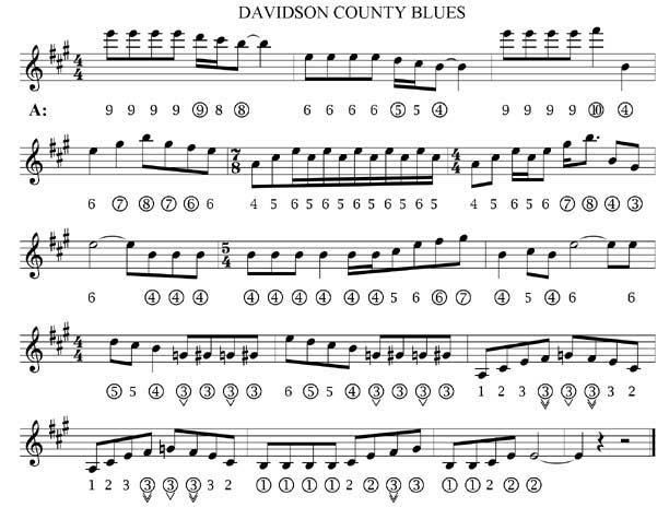 Harmonica harmonica tabs how to read : PRE-WAR BLUES HARP GREATS 2 - DEFORD BAILEY
