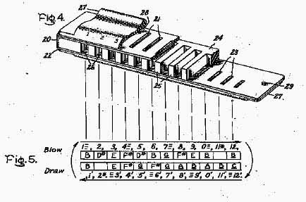 us patent 2591023  : harmonica diagram - findchart.co