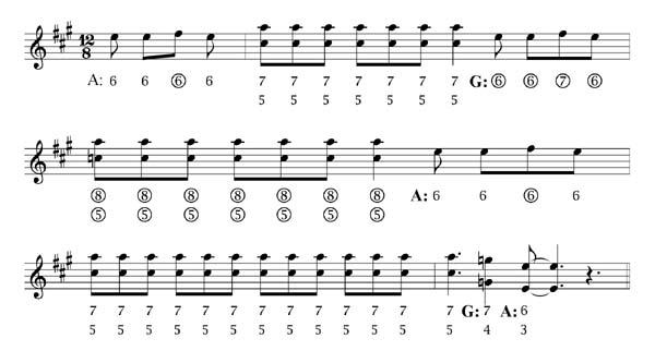 Guitar : guitar chords que sera sera Guitar Chords Que Sera or ...